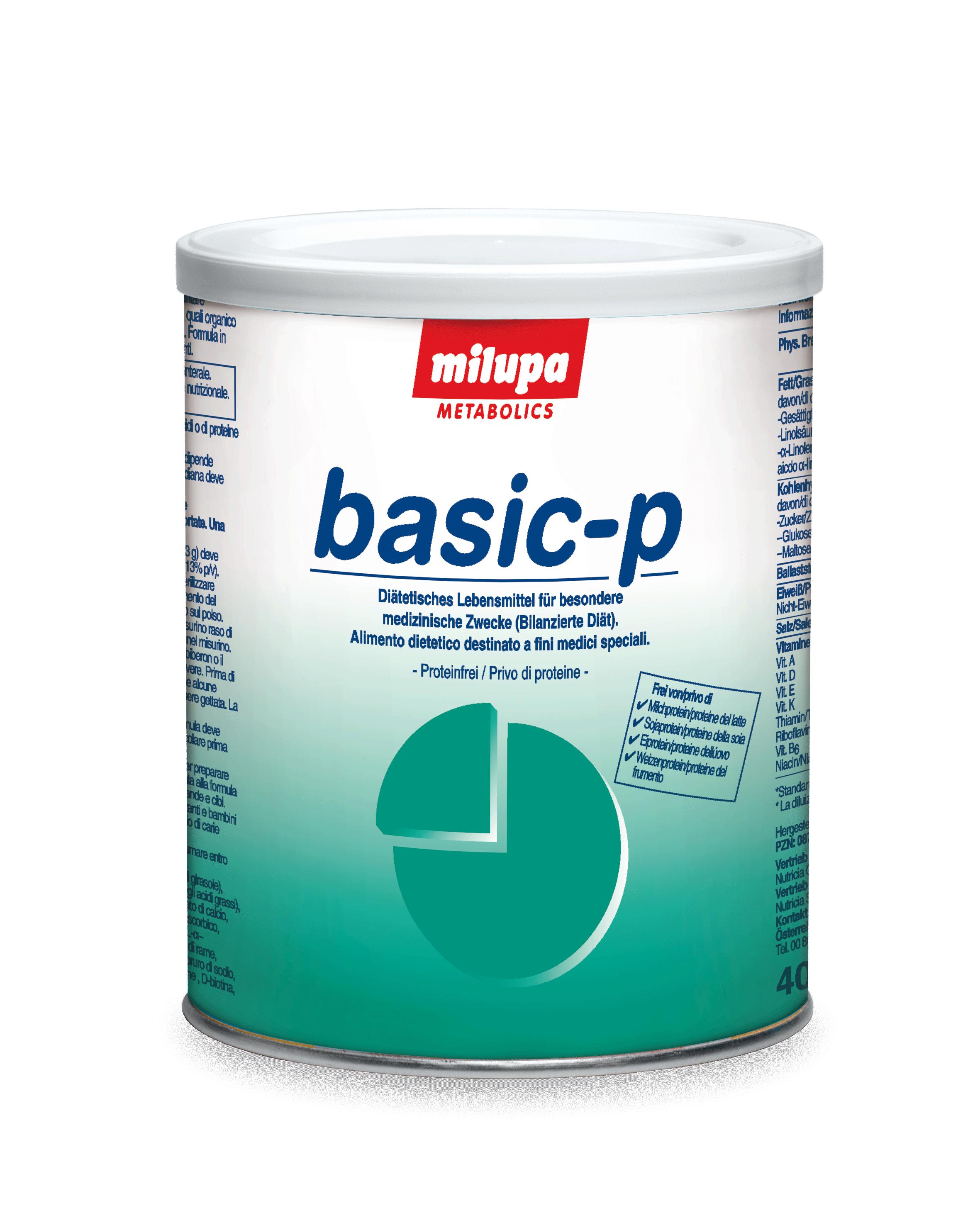 Nutricia Regarding Basic P&l