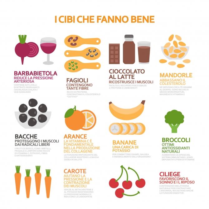 I cibi che fanno bene scopri l 39 infografica - Alimenti che fanno andare in bagno ...